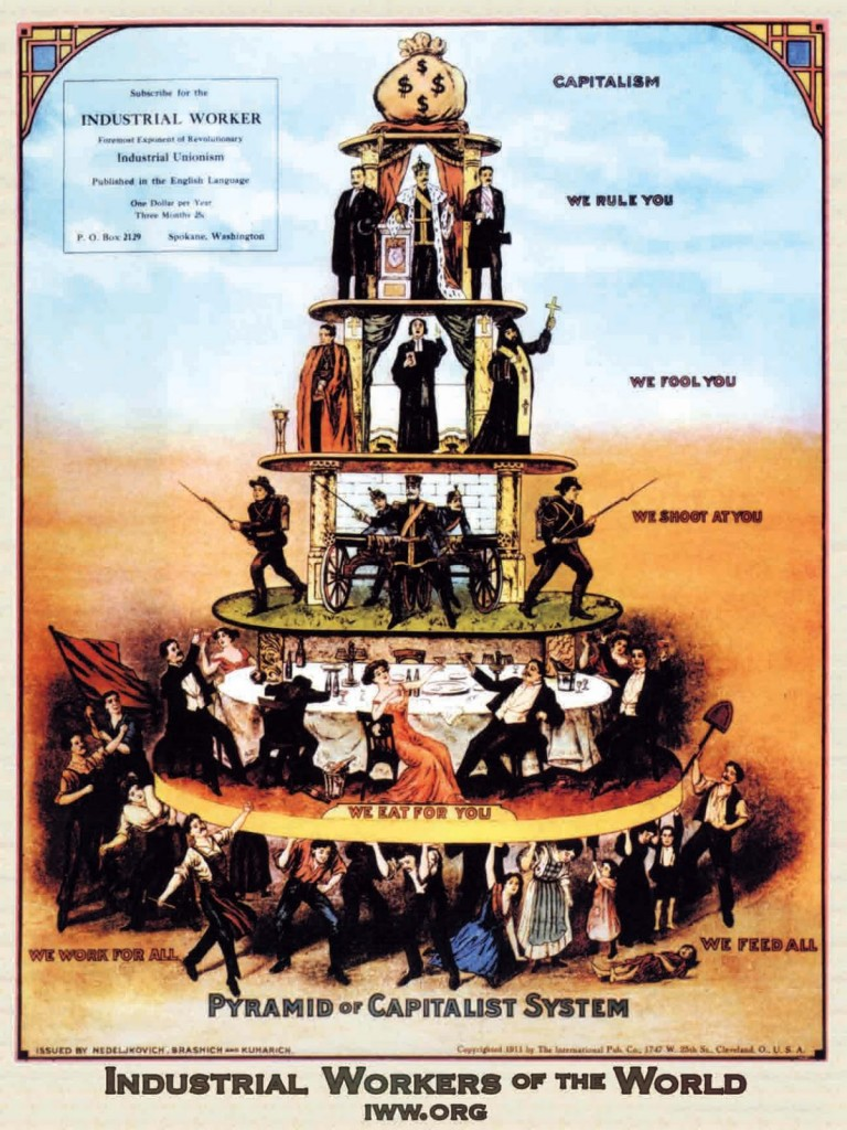 "IWW poster, 1914 ""The Pyramid of Capitalism"""